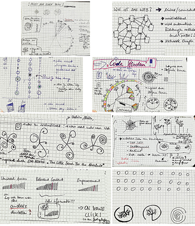 Web Maturity sketches